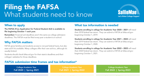 FAFSA - Sallie Mae Paying for College Resource